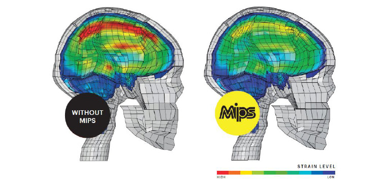 Simulated brain deformation of an angled impact when a user is wearing a helmet with and without MIPS